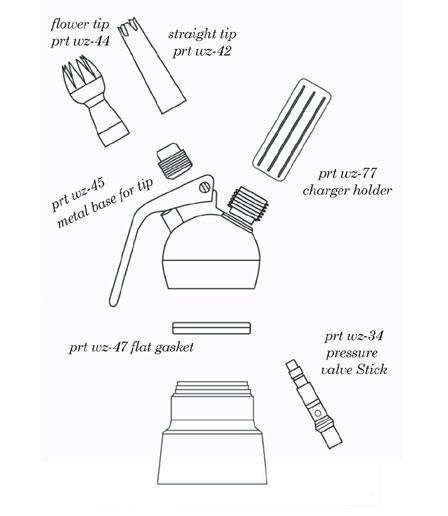 Whip Cream Dispenser Nozzle | Straight Plastic Decorating TipWhip-eez